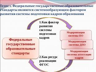 Модернизация системы ПО Федеральные государственные образовательные стандарты 1.
