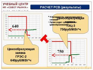 Ценообразующая заявка ГРЭС-2 640руб/МВт*ч РАСЧЕТ РСВ (результаты) Ценообразующая