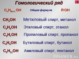 CnH2n+1 OH Общая формула R OH CH3OH Метиловый спирт, метанол C2H5OH Этиловый спи