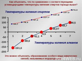 Как объяснить, что по сравнению с соответствующими углеводородами температуры ки
