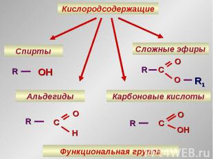 Кислородсодержащие Спирты Альдегиды Карбоновые кислоты Сложные эфиры R OH R O C