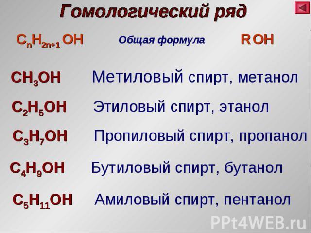 CnH2n+1 OH Общая формула R OH CH3OH Метиловый спирт, метанол C2H5OH Этиловый спирт, этанол C3H7OH Пропиловый спирт, пропанол C4H9OH Бутиловый спирт, бутанол C5H11OH Амиловый спирт, пентанол