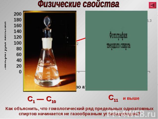 и выше Как объяснить, что гомологический ряд предельных одноатомных спиртов начинается не газообразным углеводородом? C1 C10 C11
