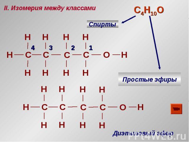 II. Изомерия между классами С С H H H H H С С H H H H H O С С С H O H H H H H H H H H С Спирты 1 2 3 4 Диэтиловый эфир С4H10O Простые эфиры