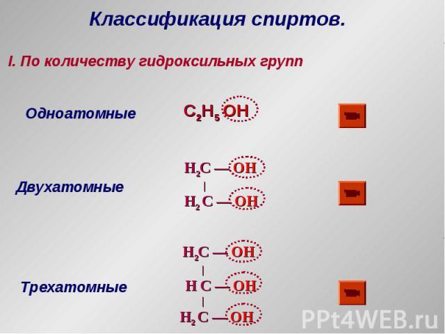 Классификация спиртов. I. По количеству гидроксильных групп Одноатомные C2H5 OH Двухатомные H2С — OH   H2 C — OH Трехатомные H2С — OH   H C — OH   H2 C — OH
