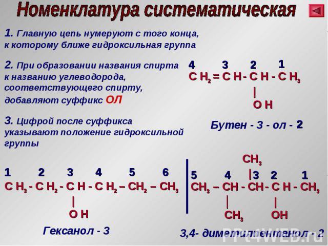 1. Главную цепь нумеруют с того конца, к которому ближе гидроксильная группа C H2 = C H - C H - C H3   O H 1 2 3 4 2. При образовании названия спирта к названию углеводорода, соответствующего спирту, добавляют суффикс ОЛ Бутен - 3 - ол - 3. Цифрой п…
