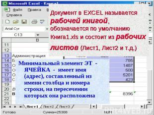 Документ в EXCEL называется рабочей книгой, обозначается по умолчанию Книга1.xls