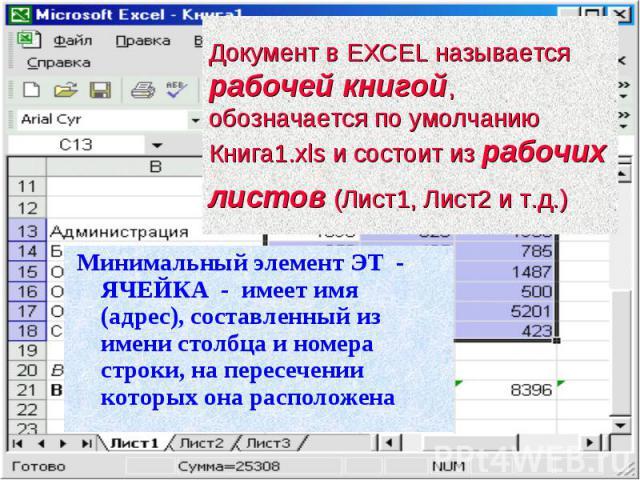 Документ в EXCEL называется рабочей книгой, обозначается по умолчанию Книга1.xls и состоит из рабочих листов (Лист1, Лист2 и т.д.) Минимальный элемент ЭТ - ЯЧЕЙКА - имеет имя (адрес), составленный из имени столбца и номера строки, на пересечении кот…