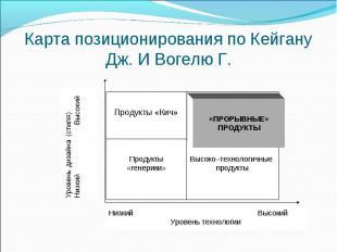 Карта позиционирования по Кейгану Дж. И Вогелю Г. Продукты «Кич» Продукты «генер