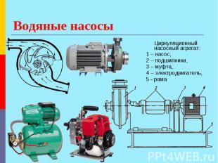 Водяные насосы Циркуляционный насосный агрегат: 1 – насос, 2 – подшипники, 3 – м
