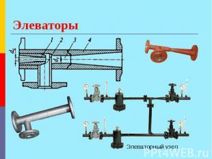 Элеваторы Элеваторный узел