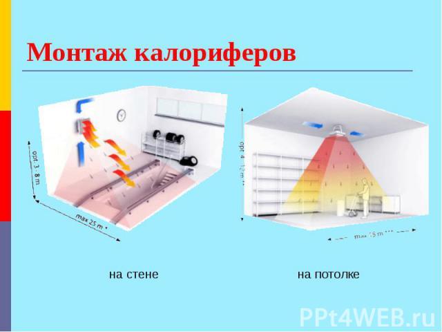 Монтаж калориферов на стене на потолке