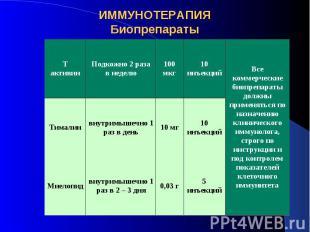 ИММУНОТЕРАПИЯ Биопрепараты