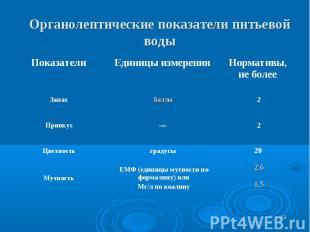 * Органолептические показатели питьевой воды 2,61,5 ЕМФ (единицы мутности по фор