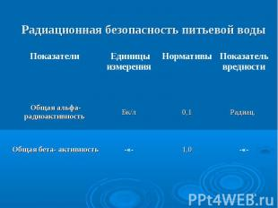 * Радиационная безопасность питьевой воды 1,0 0,1 Нормативы -«- -«- Общая бета-
