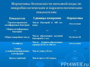 * Нормативы безопасности питьевой воды по микробиологическим и паразитологически