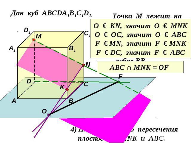 Дан куб АВСDA1B1C1D1. D1 D С1 С В1 В А1 А M Точка М лежит на ребре DD1 N Точка N лежит на ребре CC1 K Точка K лежит на ребре BB1 O F 4) Найдите линию пересечения плоскостей MNK и ABC. ABC ∩ MNK = OF O € KN, значит О € МNK O € OC, значит О € АВС F € …