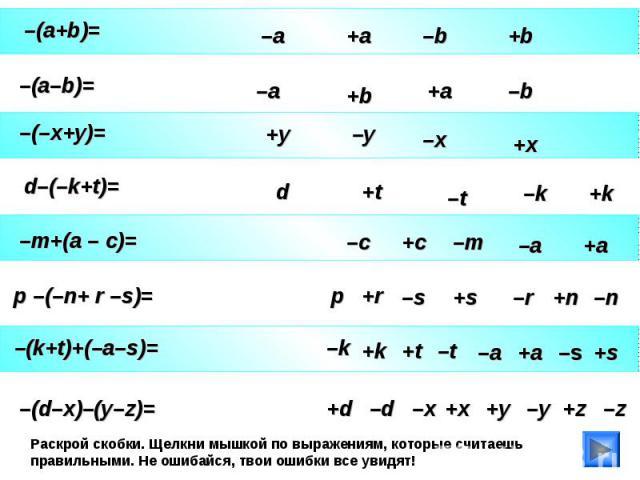 –(a+b)= –a –b +a +b Раскрой скобки. Щелкни мышкой по выражениям, которые считаешь правильными. Не ошибайся, твои ошибки все увидят! –(a–b)= –a +b +a –b –(–х+у)= –у +х +у –х d–(–k+t)= d +k +t –k –t –m+(a – c)= –c +a +c –a –m p –(–n+ r –s)= p +n +r –n…