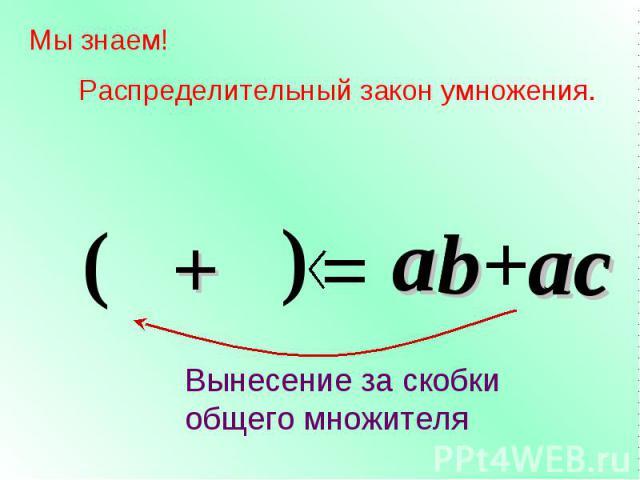 b a a Мы знаем! Распределительный закон умножения. = +ac ( ) + Вынесение за скобки общего множителя a c b
