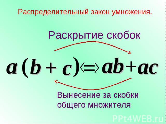 + c Распределительный закон умножения. a ( b ) = ab +ac Раскрытие скобок Вынесение за скобки общего множителя