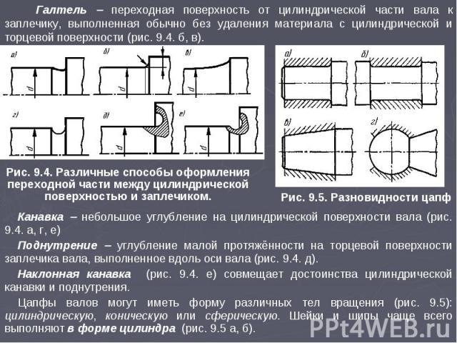 Галтель переходная поверхность от цилиндрической части вала к заплечику, выполненная обычно без удаления материала с цилиндрической и торцевой поверхности (рис. 9.4. б, в). Рис. 9.4. Различные способы оформления переходной части между цилиндрической…