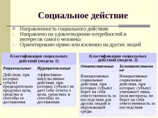 Социальное действие Классификация социальных действий (модель 1) Рациональные Ир