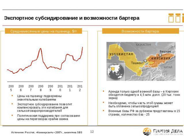 Экспортное субсидирование и возможности бартера * * * * * * * * * Возможности бартера Аренда только одной военной базы – в Киргизии обходится бюджету в 4,5 млн. долл. (20 тыс. тонн зерна) Необходимо, чтобы часть этой суммы может быть оплачена сельхо…