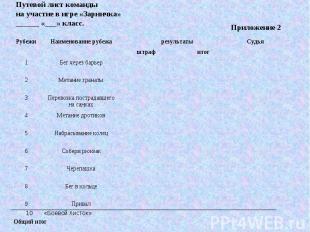 Путевой лист команды на участие в игре «Зарничка» ______ «___» класс. Общий итог