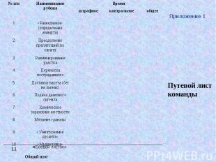 Путевой лист команды Общий итог «Мышеловка» 10 «Уничтожение десанта» 9 Метание г