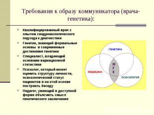 Требования к образу коммуникатора (врача-генетика):Квалифицированный врач с опыт