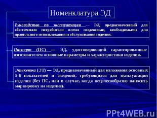 Номенклатура ЭД Руководство по эксплуатации — ЭД, предназначенный для обеспечени