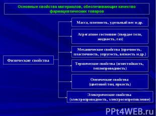 Физические свойства Масса, плотность, удельный вес и др. Агрегатное состояние (т
