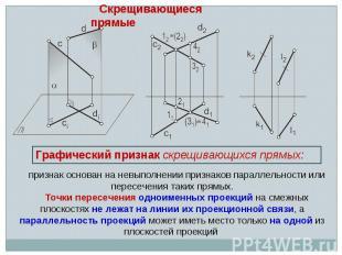 Скрещивающиеся прямые Графический признак скрещивающихся прямых: признак основан
