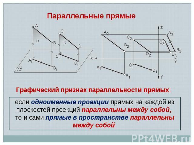 если одноименные проекции прямых на каждой из плоскостей проекций параллельны между собой, то и сами прямые в пространстве параллельны между собой Графический признак параллельности прямых: Параллельные прямые