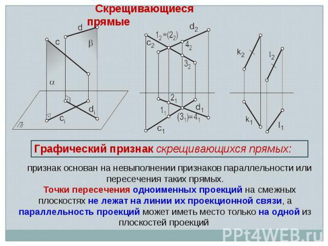 Скрещивающиеся прямые Графический признак скрещивающихся прямых: признак основан на невыполнении признаков параллельности или пересечения таких прямых. Точки пересечения одноименных проекций на смежных плоскостях не лежат на линии их проекционной св…