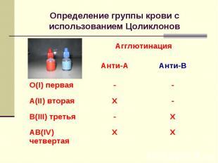 Определение группы крови с использованием Цоликлонов
