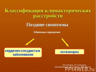 сердечно-сосудистые заболевания остеопороз Обменные нарушения В.П.Сметник, Л.Г.Т