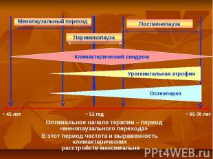 ~ 51 год ~ 65-70 лет ~ 45 лет Менопаузальный переход Перименопауза Постменопауза