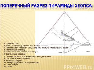 """1. Главный вход 2. Вход, который проделал Аль-Мамун 3. Перекресток, \""""пробка\"""" и"""