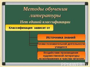 Методы обучения литературы Нет единой классификации Классификация зависит от Ист