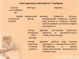 Классификация методов В. Голубкова Основа классификации Методы Приемы Форма полу
