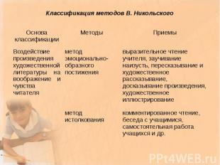 Классификация методов В. Никольского Основа классификации Методы Приемы Воздейст