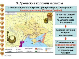 * 3. Греческие колонии и скифы Скифы создали в Северном Причерноморье государств