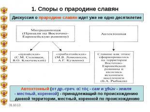 * 1. Споры о прародине славян Дискуссия о прародине славян идет уже не одно деся