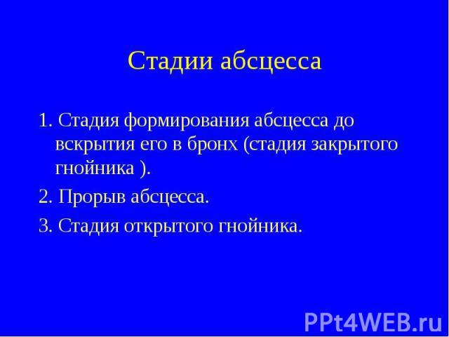 Стадии абсцесса 1. Стадия формирования абсцесса до вскрытия его в бронх (стадия закрытого гнойника ). 2. Прорыв абсцесса. 3. Стадия открытого гнойника.