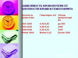 до 500 1000 1500 Более 1500 0,44-0,40 0,38-0,32 0,30-0,22 Менее 0,22 1057-1054 1