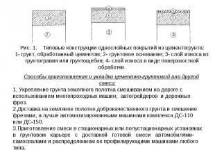 Рис. 1. Типовые конструкции однослойных покрытий из цементогрунта: 1- грунт, обр