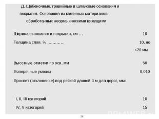 Д. Щебеночные, гравийные и шлаковые основания и покрытия. Основания из каменных