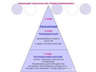 3 этап Завершающий 2 этап Формационный (формирование основных ценностей у каждог