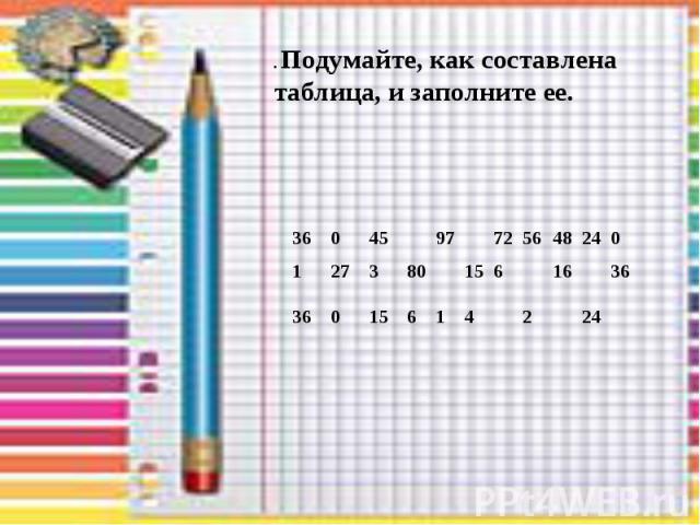 36 0 45 97 72 56 48 24 0 1 27 3 80 15 6 16 36 36 0 15 6 1 4 2 24 . Подумайте, как составлена таблица, и заполните ее.